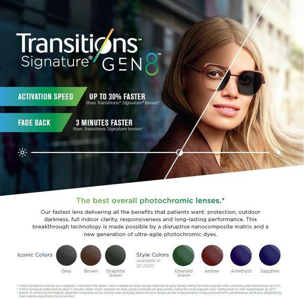 Okuliare Transitions
